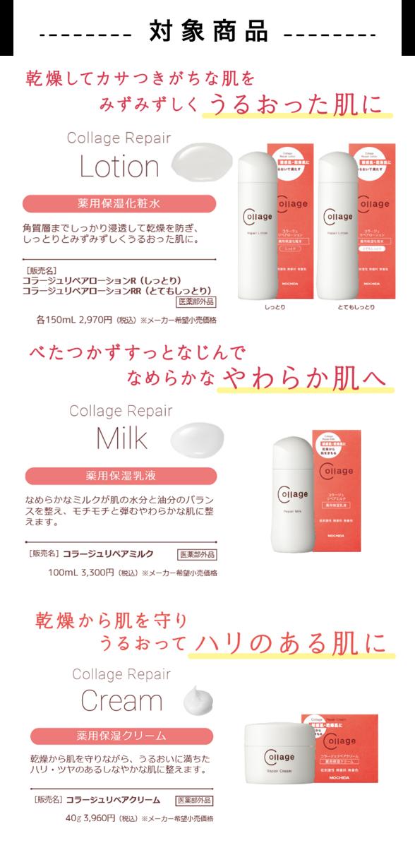 化粧水、乳液、クリームの商品詳細(テキスト)